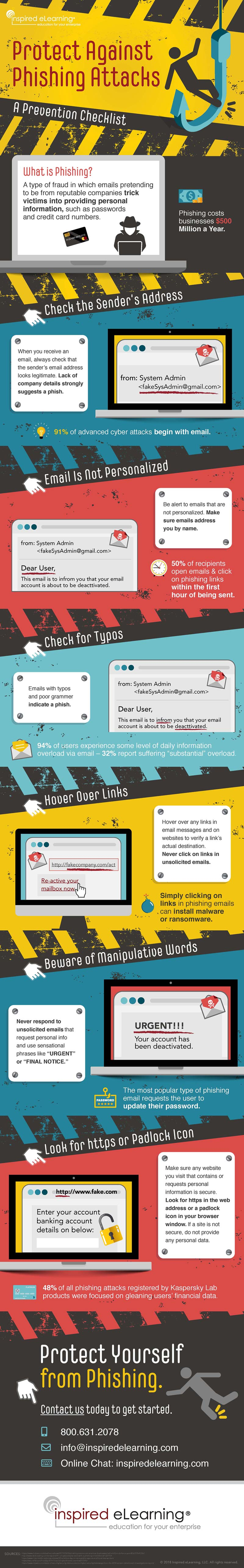 Phishing Prevention Infographic - Protect Against Phishing Attacks Infographic